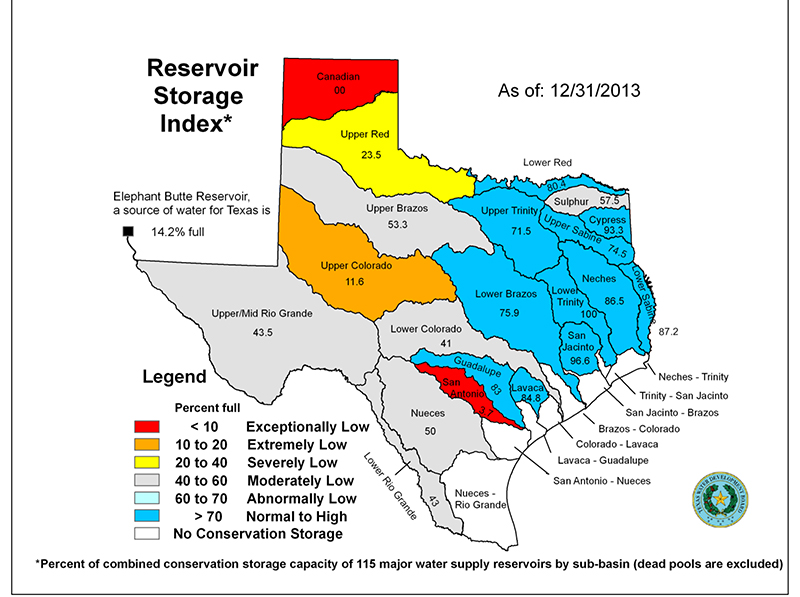 texas water levels